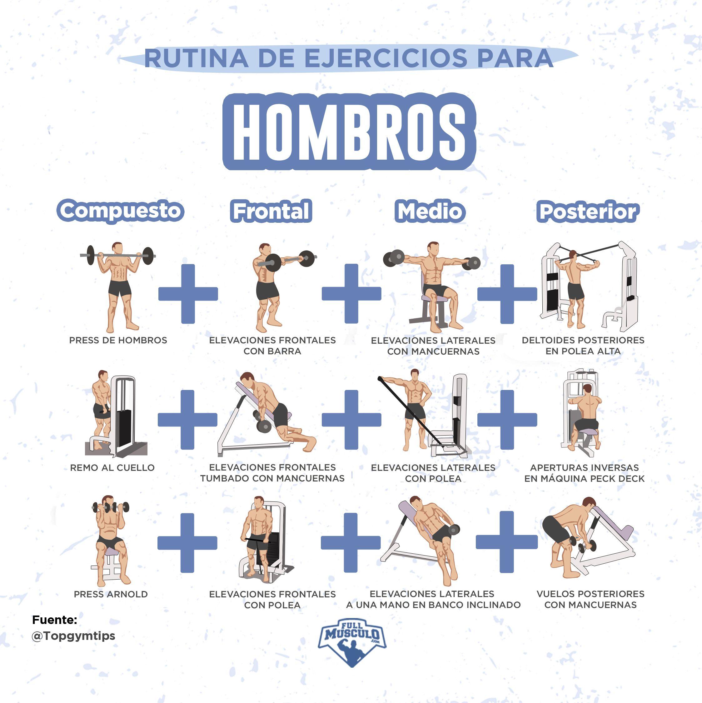 Completa Rutina de Hombros para tonificar y fortalecer – FullMusculo.com