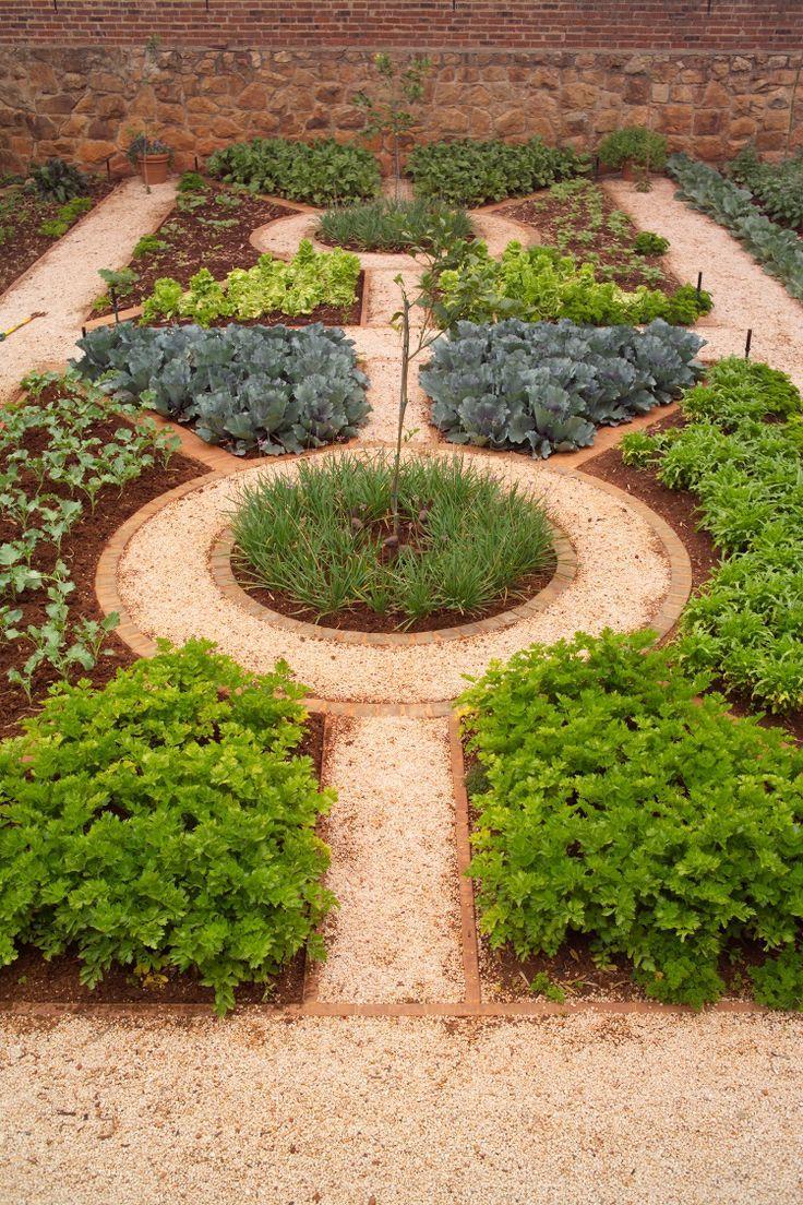 Lovely Vegetable Garden Design   Gravel Paths Outlined With Brick:
