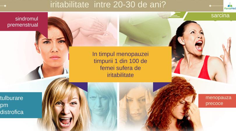 Polip pe.uter la.menopauza