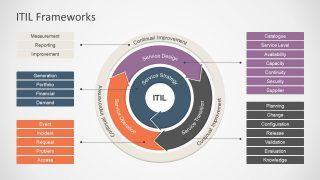 Flat Value Proposition Canvas Powerpoint Template Framework