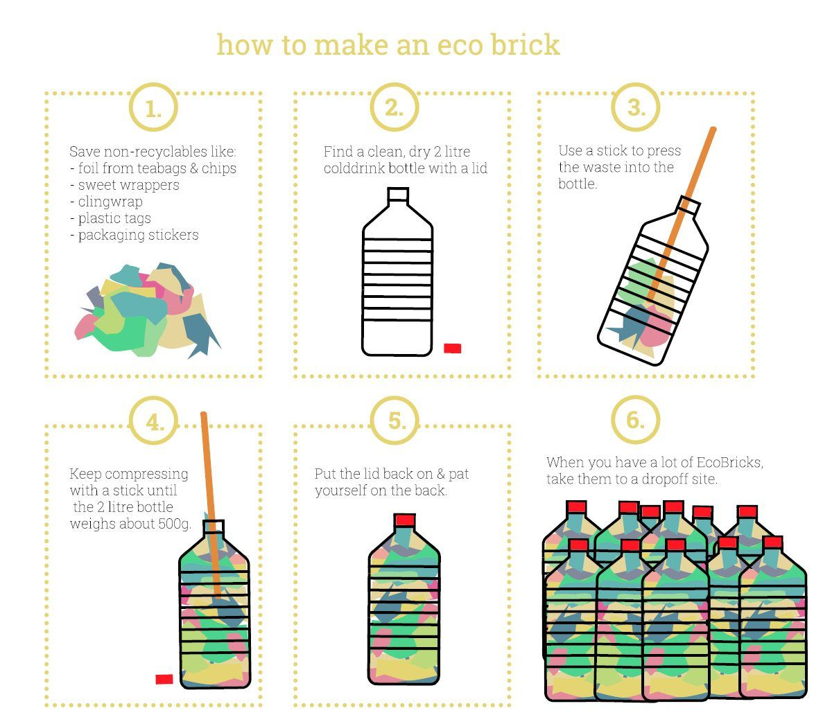 How To Make Ecobricks