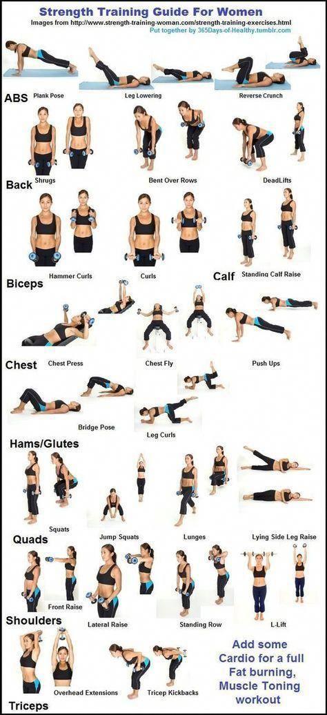 Photo of Ab Workouts, die Fett abschneiden