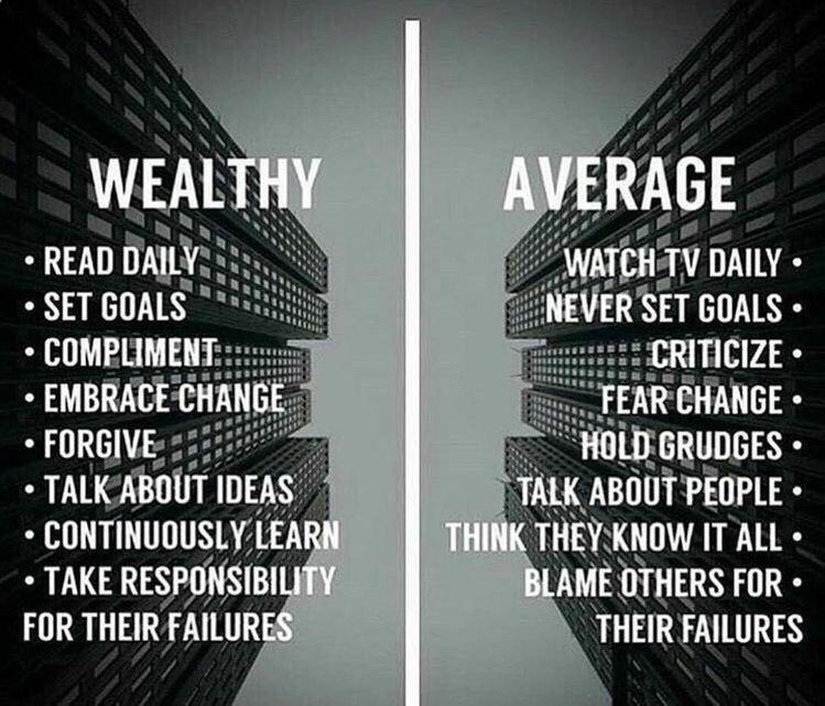 Wealthy people vs. Average people