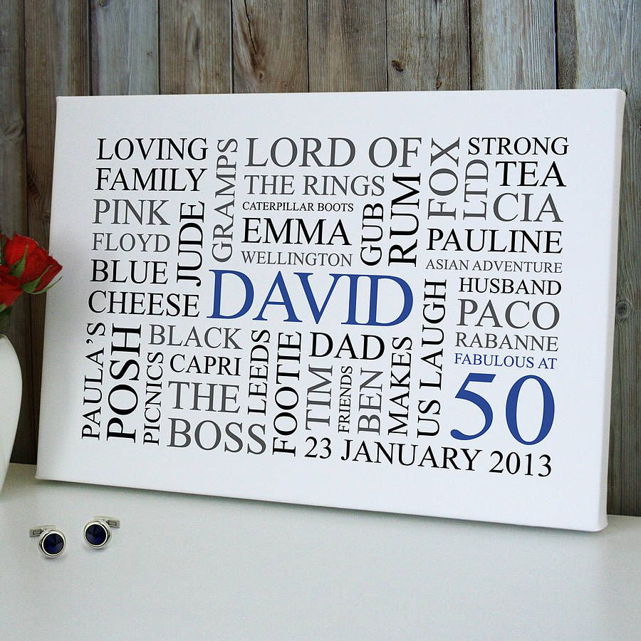 Personalised 50th birthday word art print birthday words word personalised 50th birthday word art print pronofoot35fo Image collections