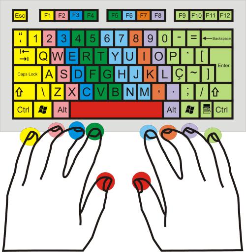 Curso de digitação online grátis saiba como fazer o cadastro
