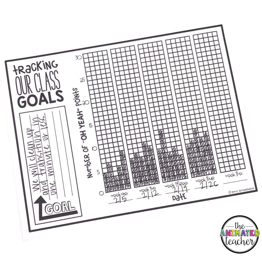 Goal Setting: A Management Tool To Improve Classroom