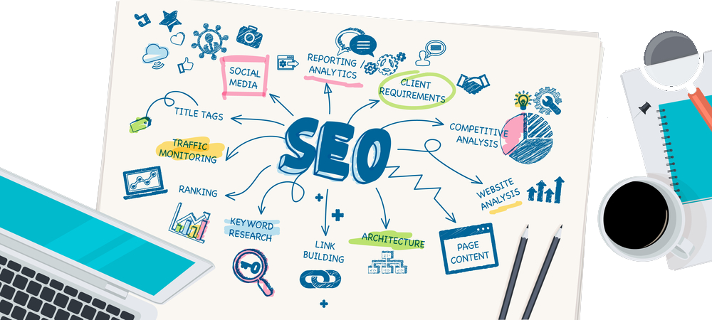 Top Four Things to Look for in a Search Engine Optimization Company