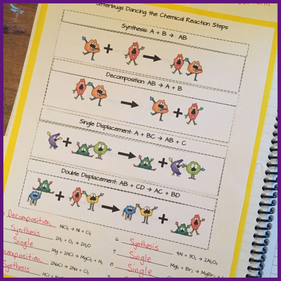 Types Of Reactions Worksheet Balancing And Types Reactions Worksheet Worksheet List In 2020 Chemical Equation Equations Kids Worksheets Printables