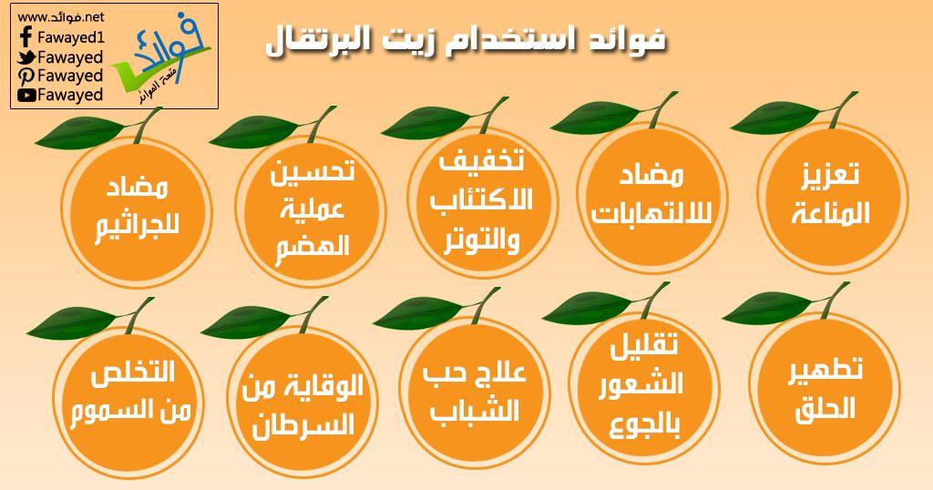 فوائد زيت البرتقال للبشرة فوائد زيت البرتقال للتنحيف وللتخسيس Orange Oil Orange Oil Benefits Oil Benefits