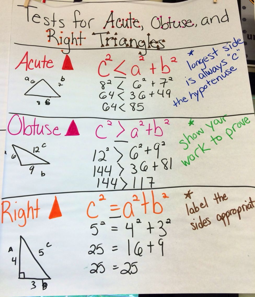 Using The Pythagorean Theorem To Identify Right Triangles Anchor Chart Middle School Math Anchor Charts Math Teacher