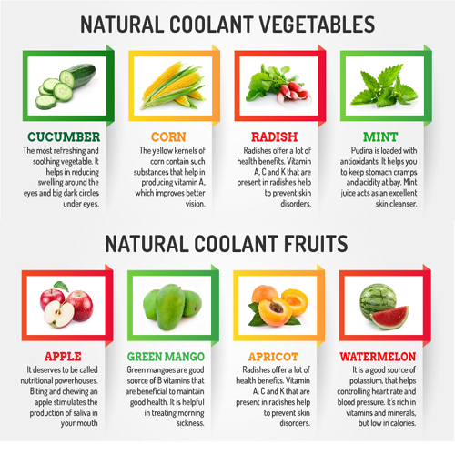 Healthy Cooling Fruits And Veggies You Can Add Even Moringa Too Moringa Leaves Has 78 66g Of Water Content To Cool