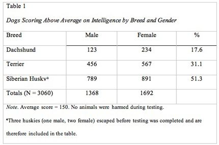 APA Tables and Figures 1 | Writing, Editing, and Publishing ...