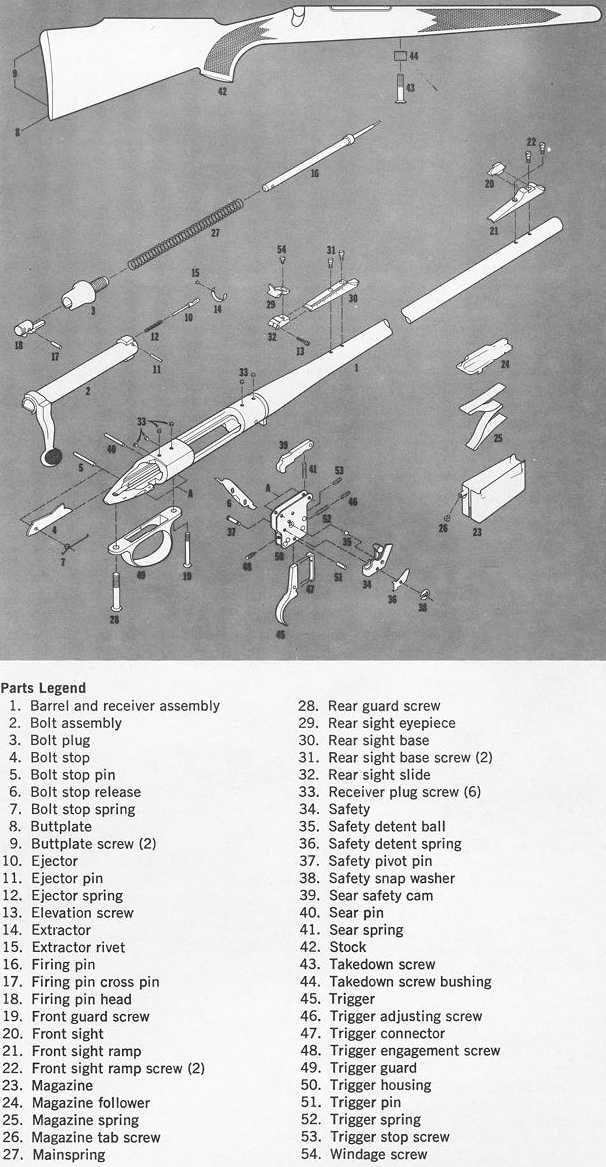 remington 700 exploded view diagram rifles pinterest rh pinterest com remington 700 trigger parts diagram remington 700 exploded diagram