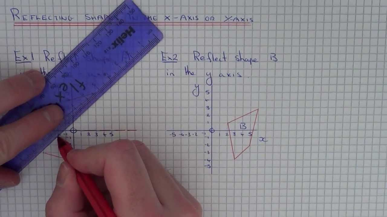 How To Reflect A Shape In The X Axis Or Y Axis On A Coordinate Grid Coordinate Grid Reflection Coordinates [ 720 x 1280 Pixel ]
