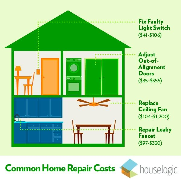 top 10 common home repairs | home, the o'jays and the top