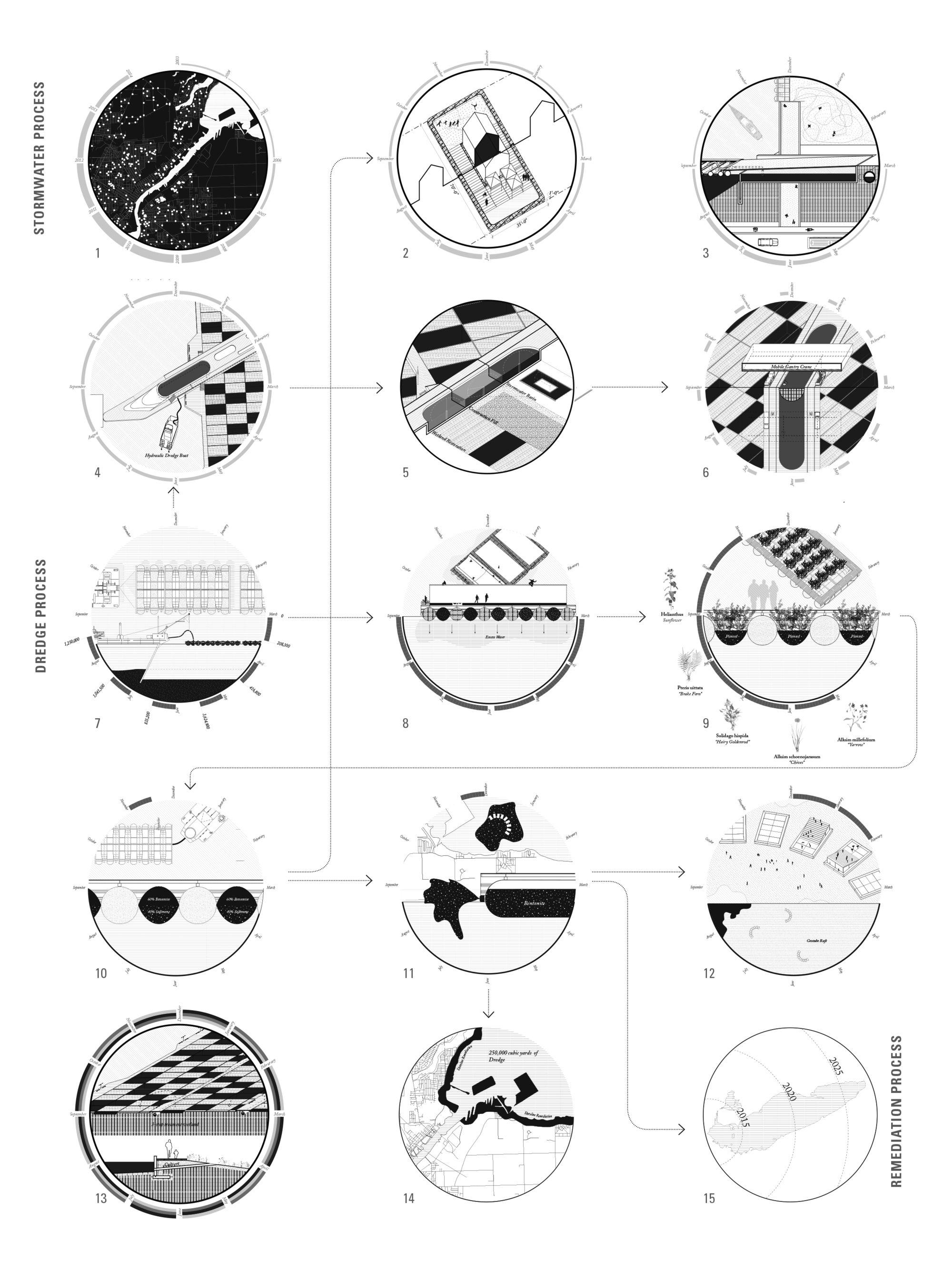ebook amplitudephase patterns in