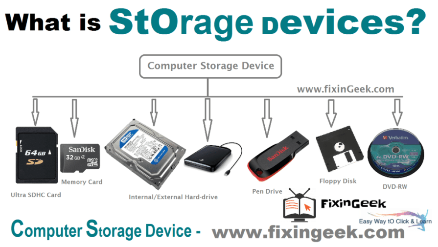 What Are Storing Devices Of Computer And Explain The Various Types Of Storage Devices Of Computer Learn Computer Online Free Storage Devices Computer Online Computer Basic