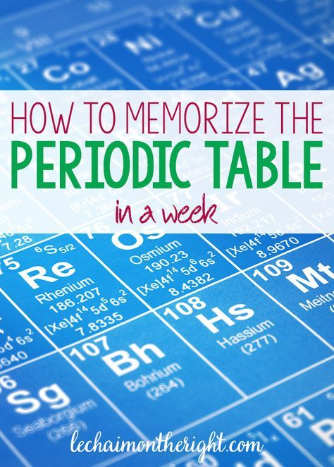 How to memorize the periodic table in a week pinterest periodic how to memorize the periodic table in a week with no flashcards music or courses urtaz Choice Image