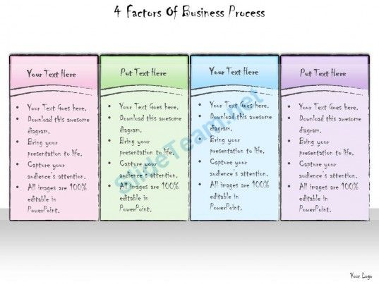 1013 Business Ppt Diagram 4 Factors Of Business Process Powerpoint