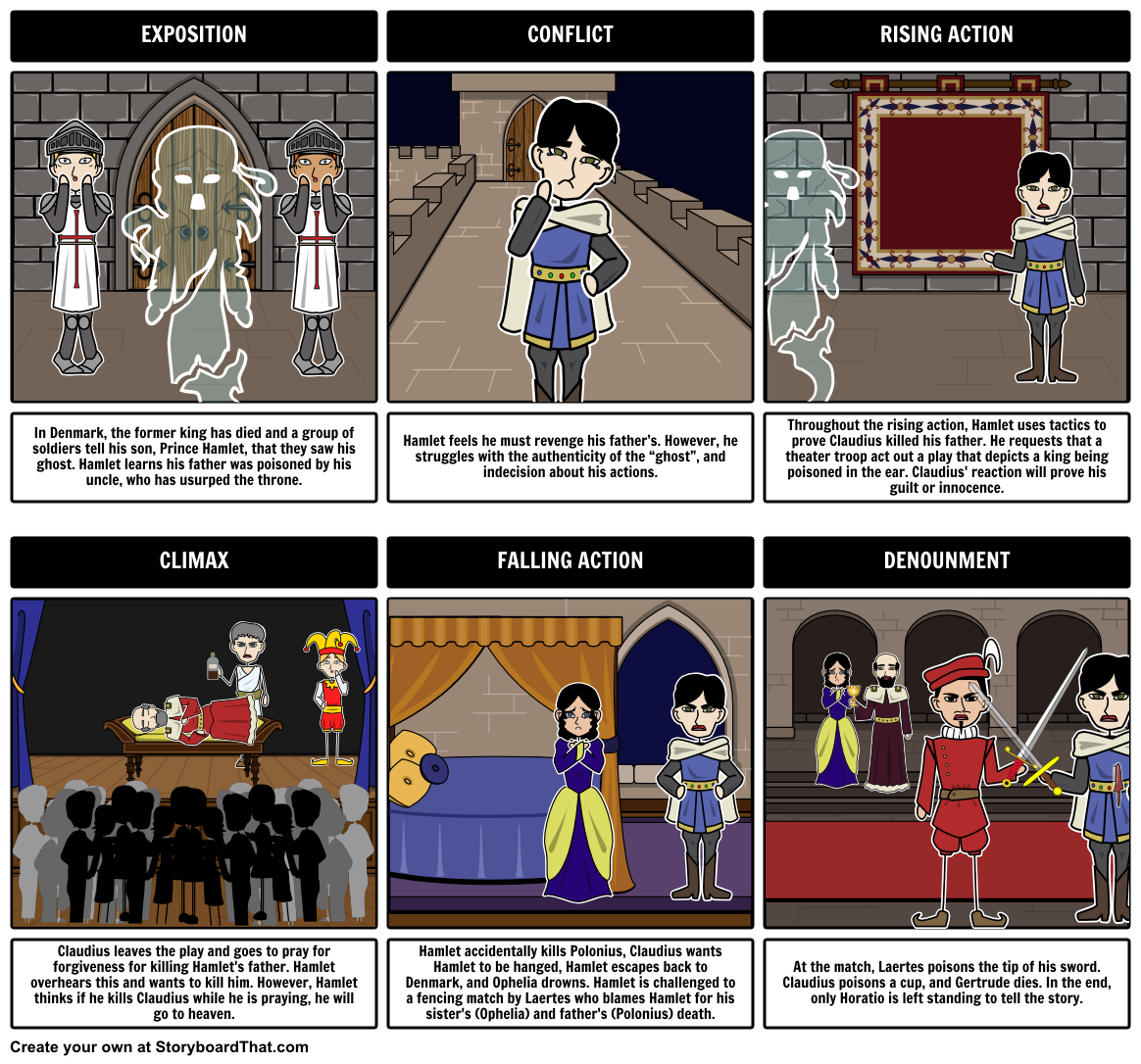 By creating a plot diagram for the tragedy of hamlet your students by creating a plot diagram for the tragedy of hamlet your students will be learn think but have fun at the same time see our full lesson plan here fandeluxe Images