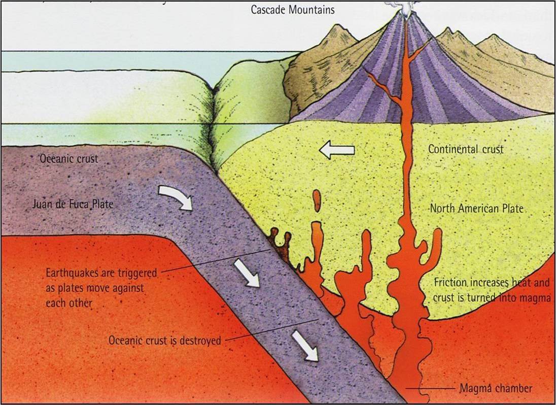 Worldlywise wiki unit 2 section b causes and effects of worldlywise wiki unit 2 section b causes and effects of volcanoes and responses to ccuart Images