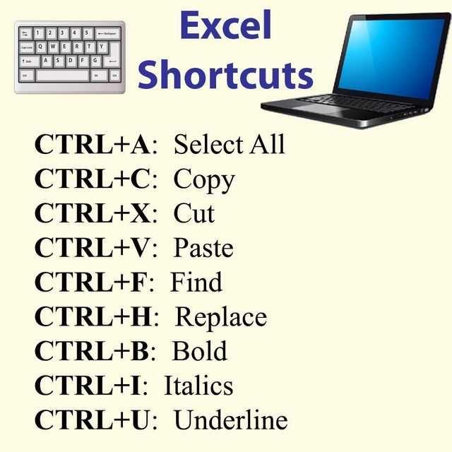 Microsoft Excel shortcut Keys - Narendra Singh Plaha