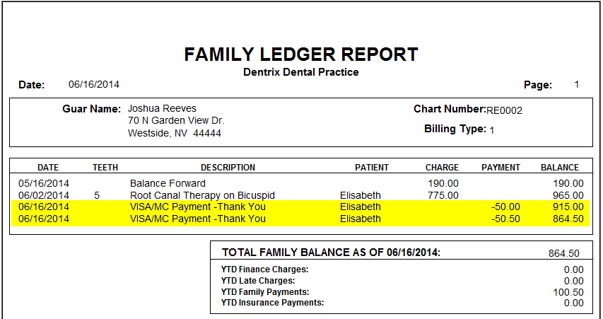 Have You Ever Looked At A Family Ledger Report Walkout Statement