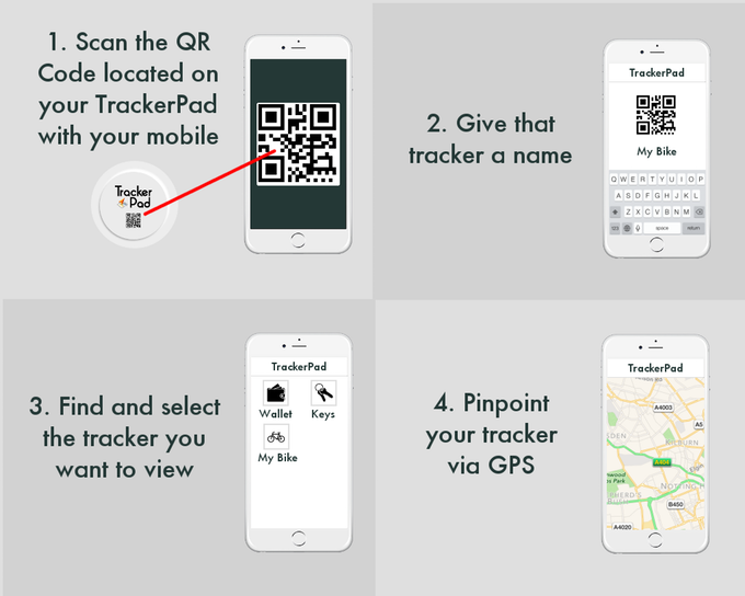 TrackerPad - Sticky GPS tracker pads (Suspended) by TrackerPad