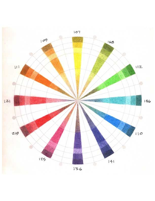 Polychromos Color Wheel Wetcanvas Color Wheel Coloured