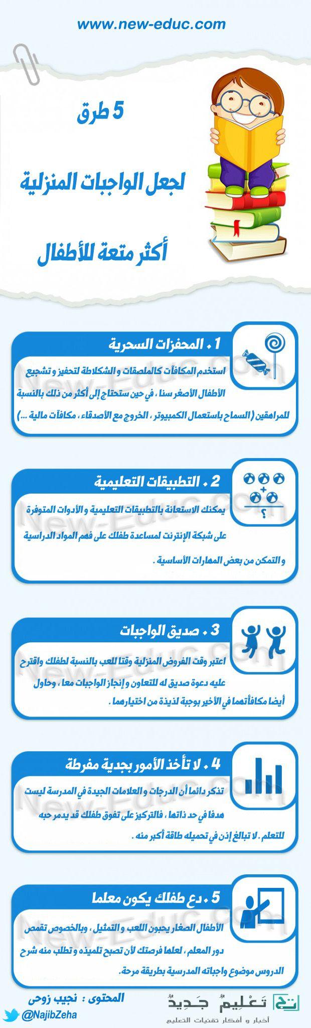 طرق لجعل الواجبات المنزلية ممتعة للأطفال Http Www New Educ Com Idees Pour Rendre Les Devoirs Amusants Kids Education Childrens Education Baby Education
