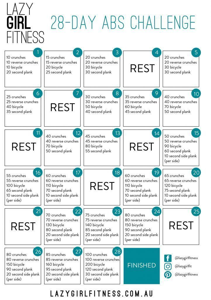 28-Day Abs Challenge - Lazy Girl Fitness #28Day #ABS #Challenge #fitness #GIRL #LAZY