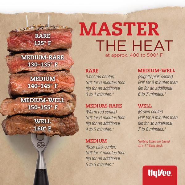 Cool Guides R Coolguides How To Cook Steak Food Steak Temperature