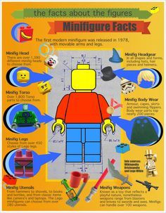 Lego Minifig Facts