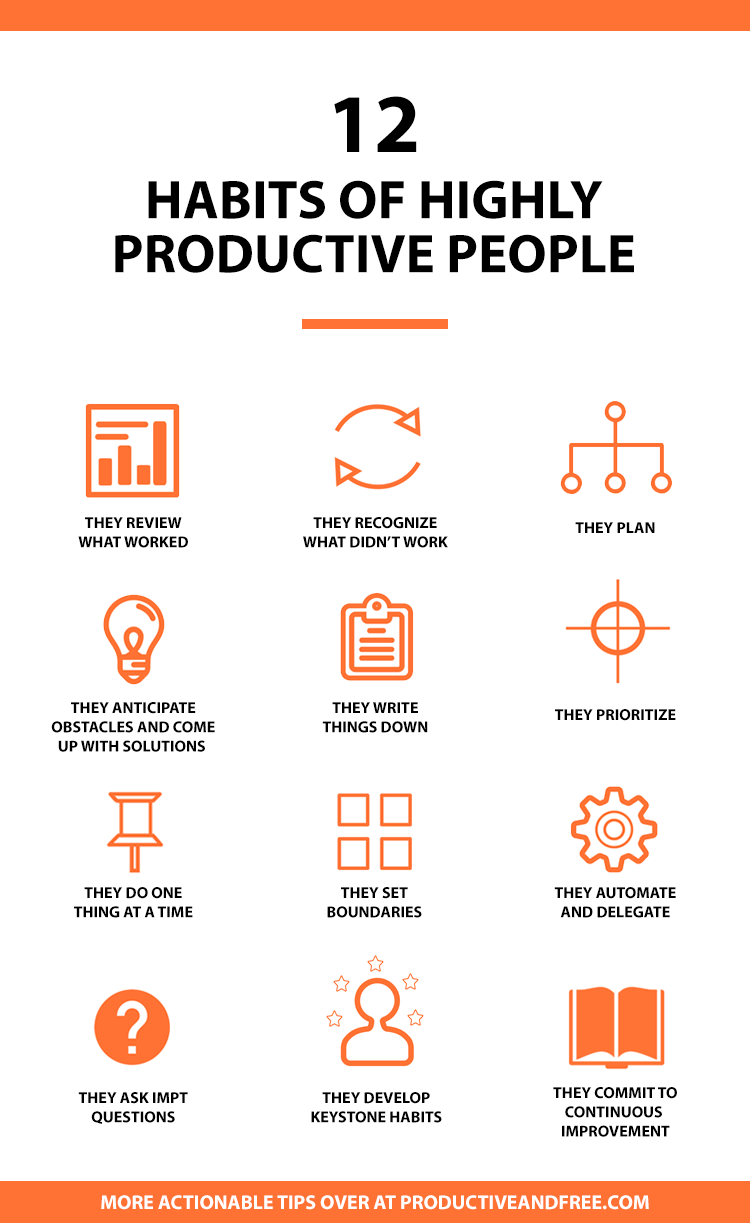 12 Habits of Highly Productive People Self improvement