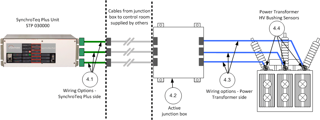 Synchroteq Controlled Switching Device Inrush Current Limiter