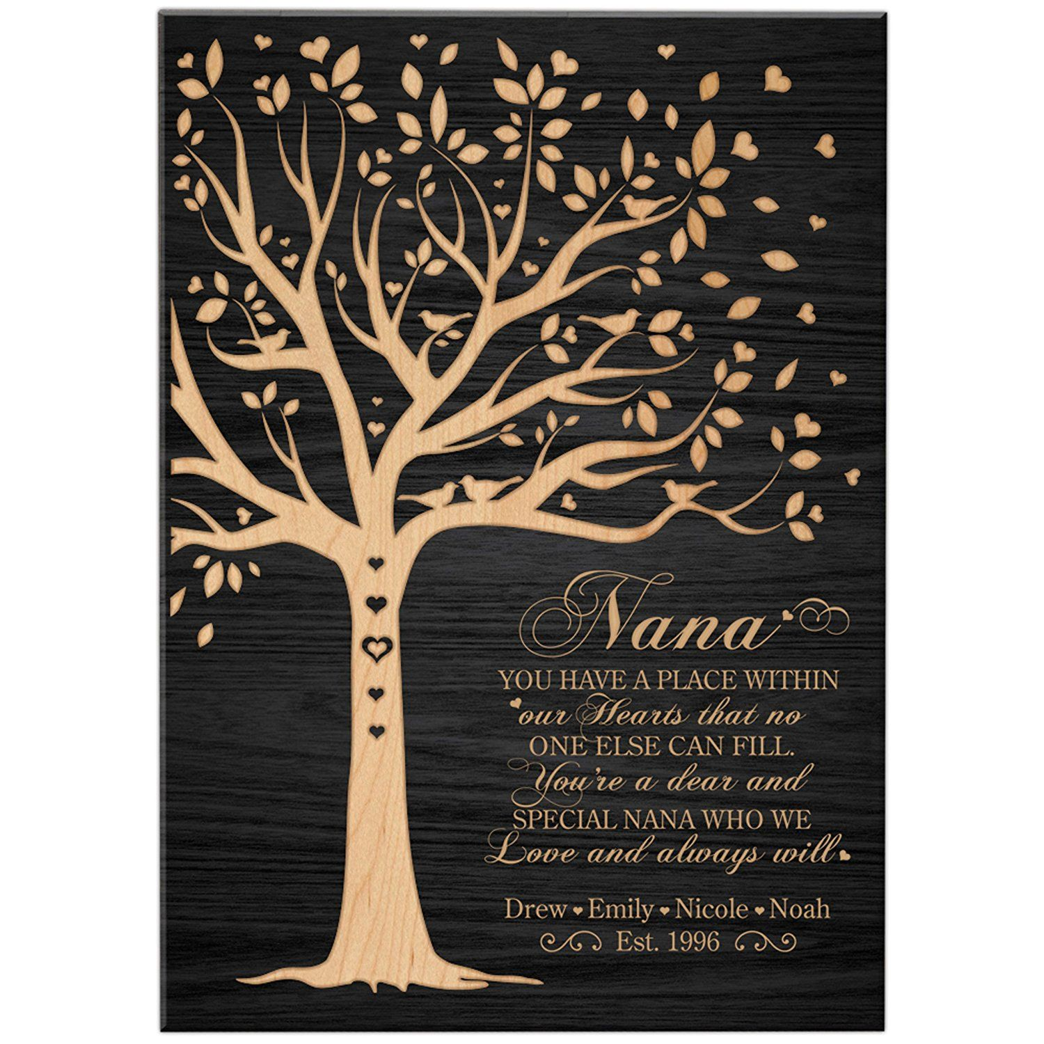 Personalized Gift for Nana Mothers day Gifts Custom Wall Plaque ...
