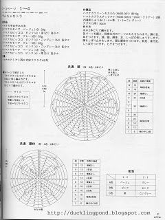 Amigurumi cats diagram amigurumi pinterest amigurumi amigurumi cats diagram ccuart Image collections