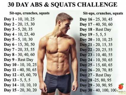 Trendy fitness goals board workout routines 46+ ideas #fitness
