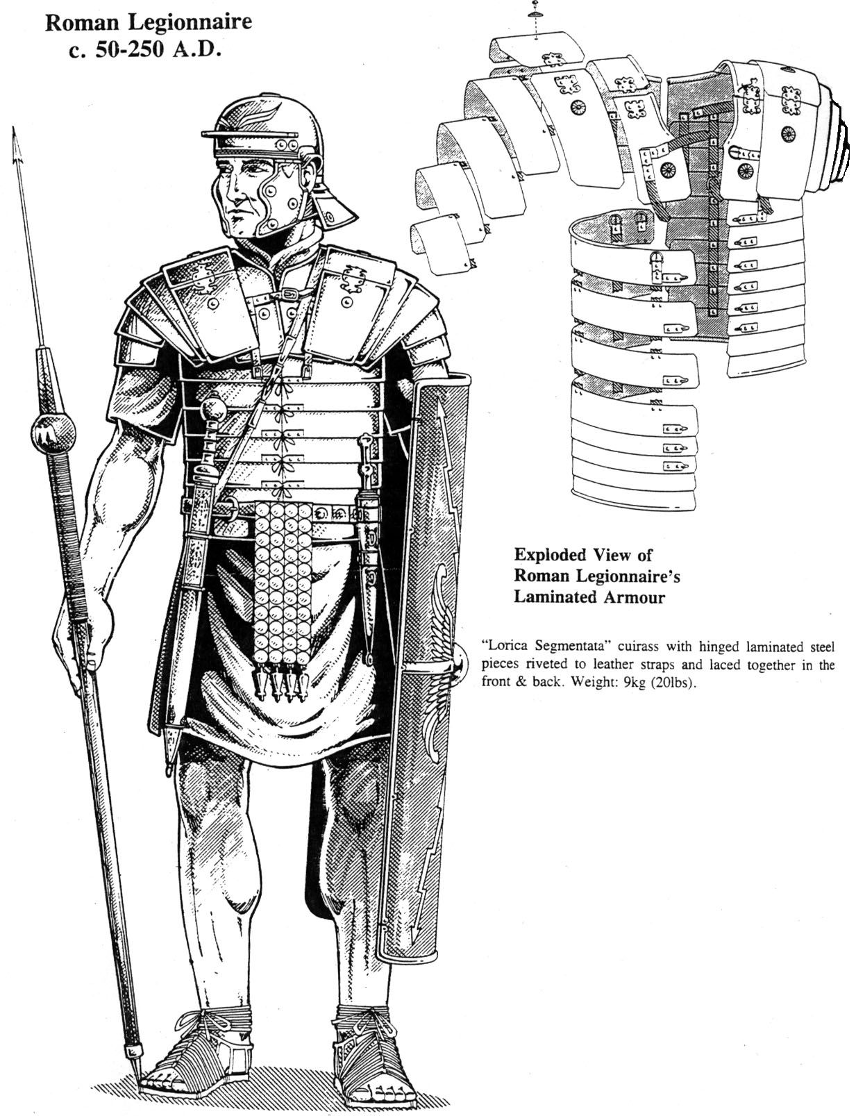 Army Armor Diagram - Wiring Diagram •