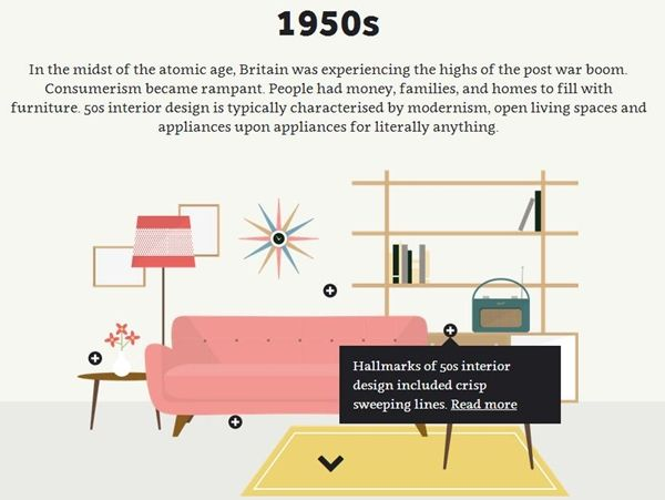 An Illustrated Guide To The Evolution Of Interior Design Throughout The  Decades   DesignTAXI.com