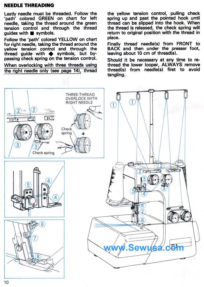 superlock threading diagram sewing projects pinterest diagram rh pinterest com white superlock 2000 ats serger manual white superlock 2000 ats serger manual