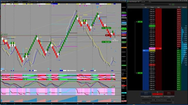 Renko Chart Set Up With Volume Flow 2 Chart Map