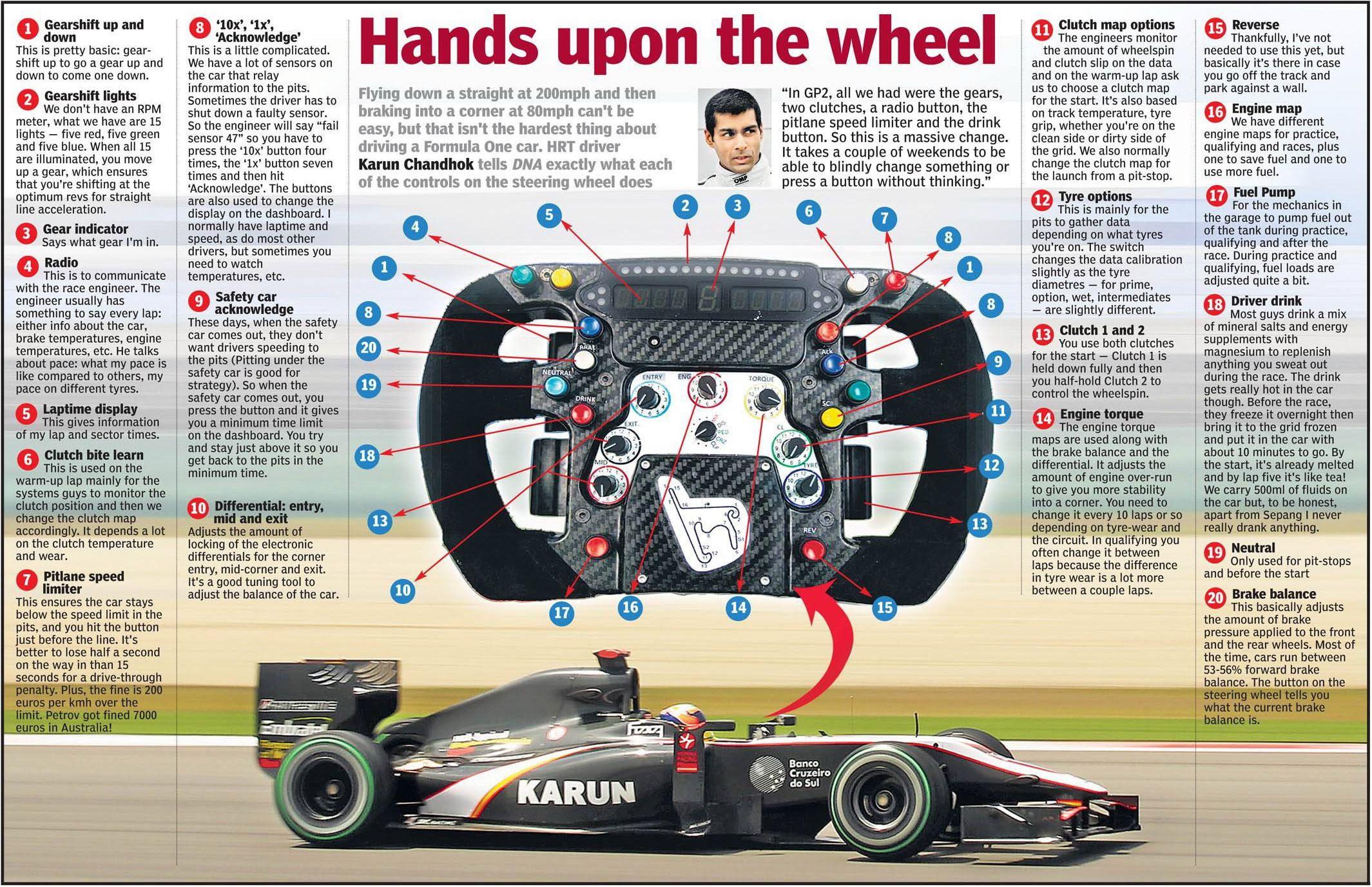 Pin On Formula 1 F1