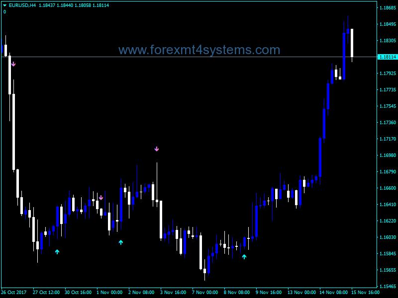 Silver trend signal forex рынок forex демонстрационная программа