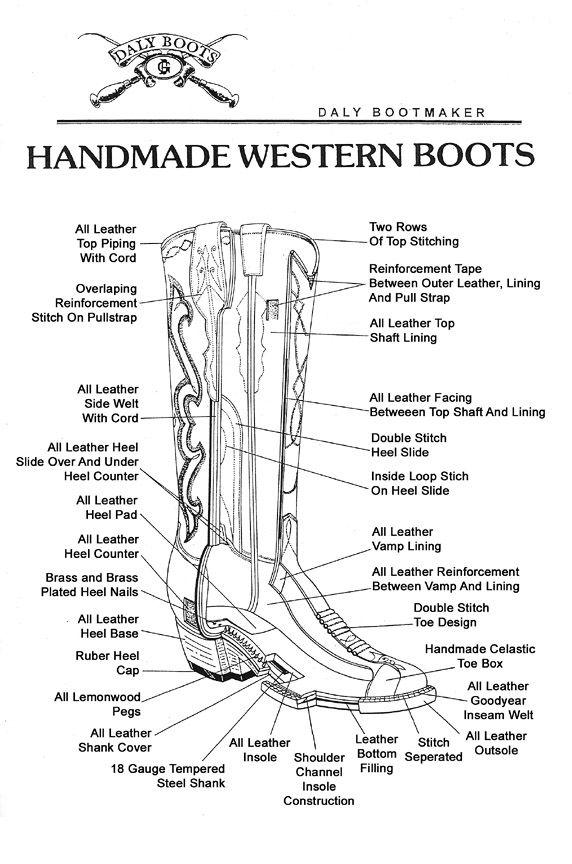 cowboy clothes diagram