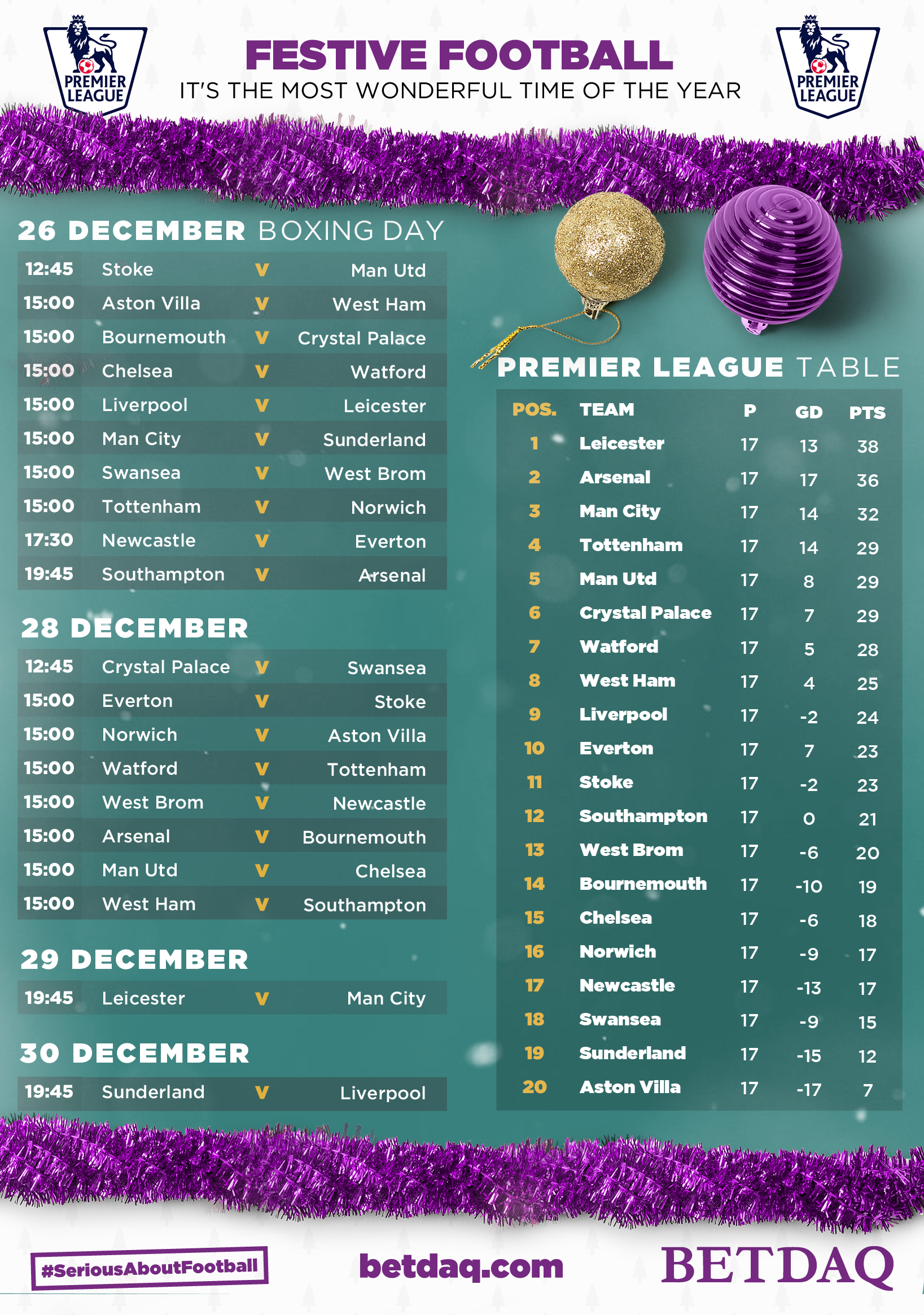 This fixtures graphic was created fro BETDAQ for the Festive Football fixtures in the Premier League for Christmas 2015 - It certainly is the most wonderful time of the year!