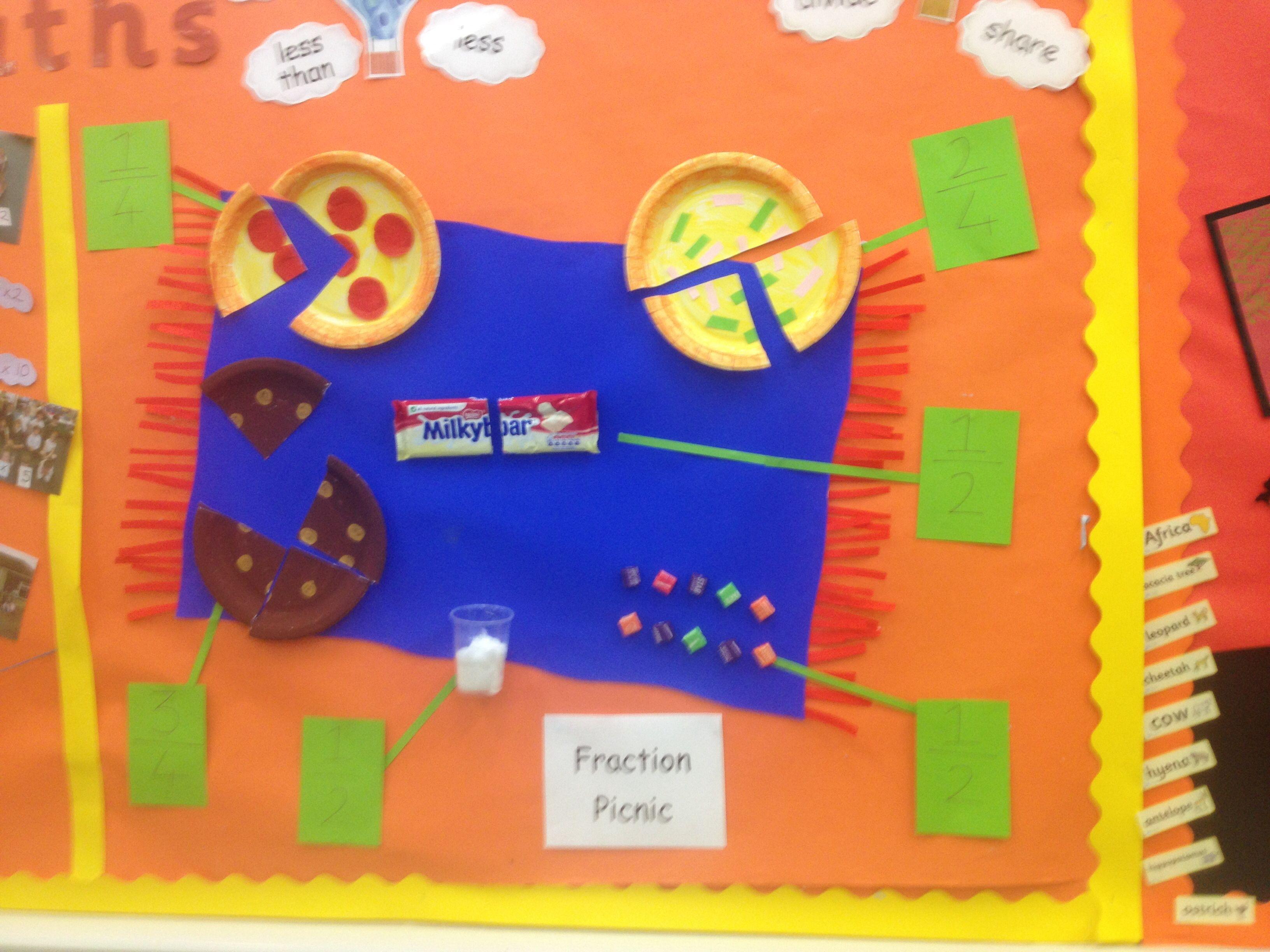Classroom Display Ideas Ks1 ~ Fractions ks display jpd pinterest