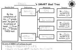 printable goal setting worksheet for high school students goal setting worksheets for. Black Bedroom Furniture Sets. Home Design Ideas