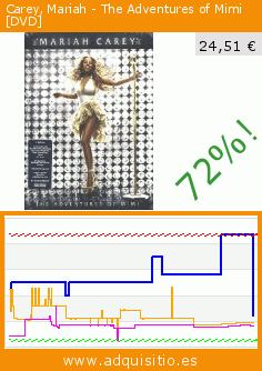 Carey, Mariah - The Adventures of Mimi [DVD] (DVD). Baja 72%! Precio actual 24,51 €, el precio anterior fue de 87,26 €. Por Mariah Carey, Mariah Carey. https://www.adquisitio.es/island/the-adventures-of-mimi