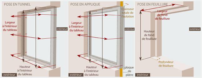 Resultat De Recherche D Images Pour Pose En Feuillure Fenetre